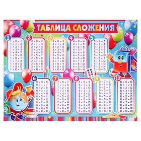 """Плакат """"Таблица сложения"""" весёлый глобус, А2"""