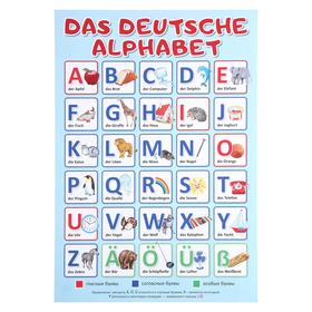 "Плакат ""Немецкий алфавит"" А3"