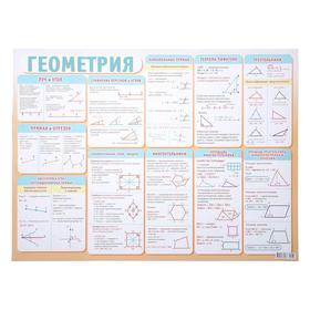 """Плакат """"Геометрия"""" А2"""