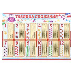 Плакат 'Таблица сложения' совушка, карандаши, А4 Ош