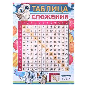 """Плакат """"Таблица сложения"""" совушки, А2"""