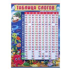 "Плакат ""Таблица слогов"" морская тематика, А2"
