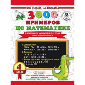 3000 examples in math. Off-table multiplication and division. Different levels of difficulty. Grade 4 Pattern