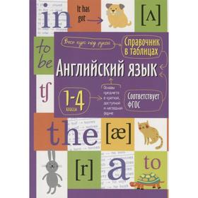 Справочник в таблицах «Английский язык для начальной школы»
