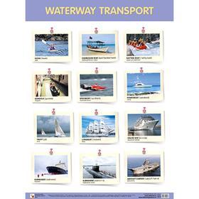 Плакаты (англ). Waterway Transport (Водный транспорт)