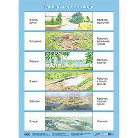 Плакат. Где в природе есть вода, Николаева С. Н.