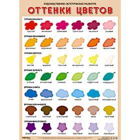 Развивающие плакаты. Оттенки цветов, Нафиков Р. М.