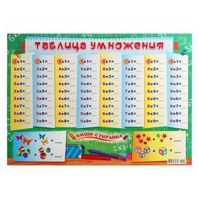 """Плакат пиши-стирай А2 """"Таблица умножения"""""""
