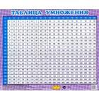 Таблица умножения перекрестная до 20, 200 х 160 мм