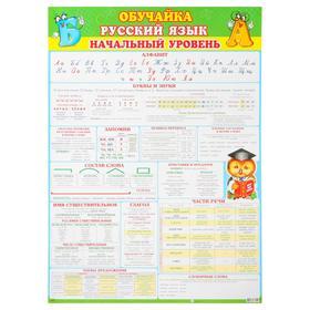 """Плакат """"Обучайка. Русский язык. Начальный уровень"""" А2"""