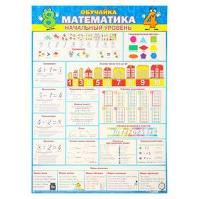 """Плакат """"Обучайка. Математика. Начальный уровень"""" А2"""