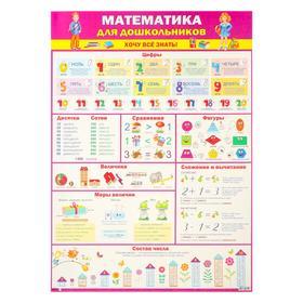 """Плакат """"Математика для дошкольников"""" А2"""