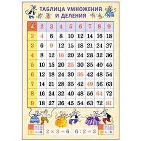 Таблица умножения и деления. Мыши. А3