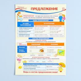 "Плакат ""Предложение"" А3"
