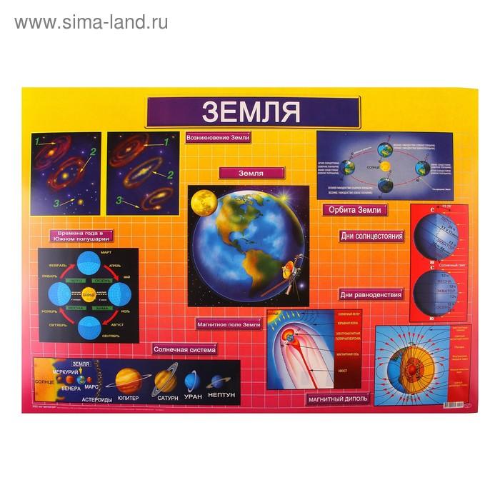 """Плакат """"Земля"""", космос  49х69 см"""