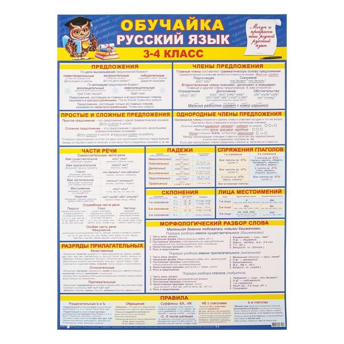 "Плакат ""Обучайка по русскому языку 3-4 класс"" А2 *"