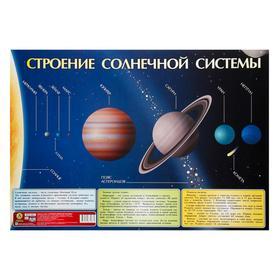 """Плакат учебный """"Строение солнечной системы"""" А2"""