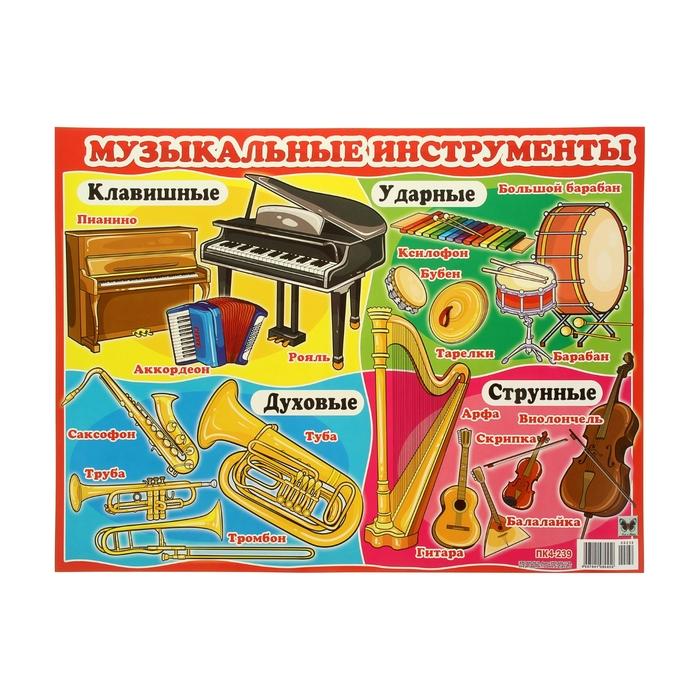 """Плакат """"Музыкальные инструменты"""", А2"""