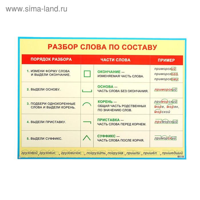 "Плакат ""Разбор слова по составу"""