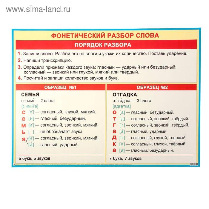 0b297085fe39 Интернет-магазин СПАрх   Плакат Фонетический разбор слова 50х69 см