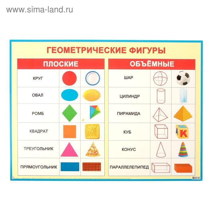 Плакат Геометрические фигуры, для школьников  50х69 см